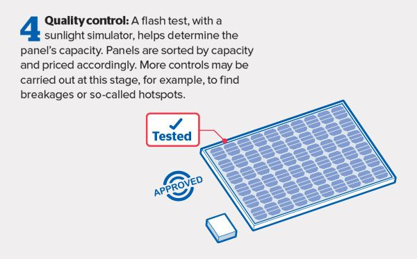 How solar panels are made step 4