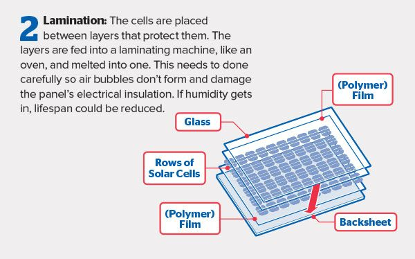 How solar panels are made step 2