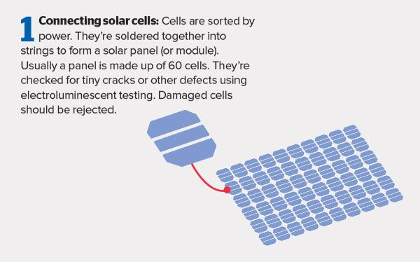 How solar panels are made step 1