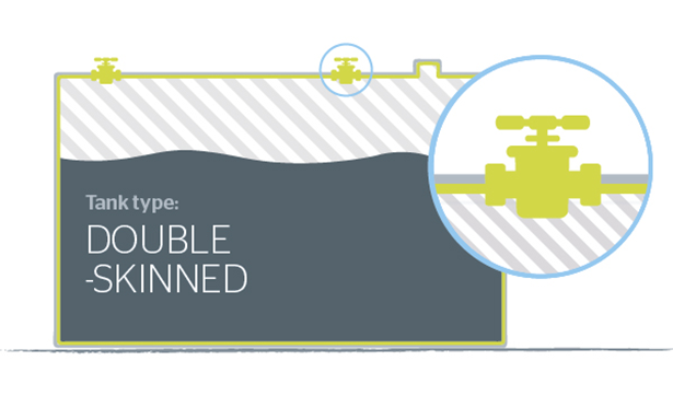 Double-skinned heating oil tank graphic