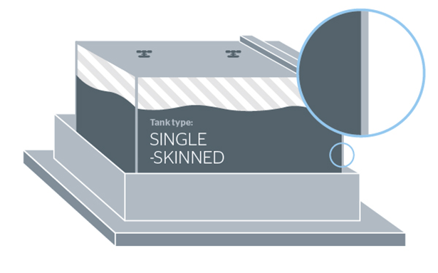 Single-skinned heating oil tank graphic