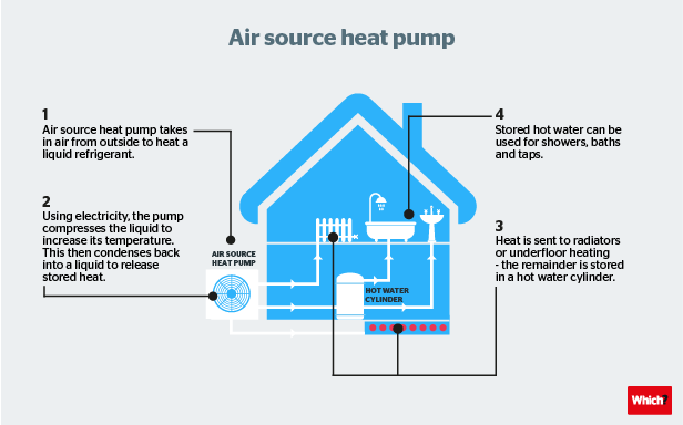 1 Air source Heat Pumps-03