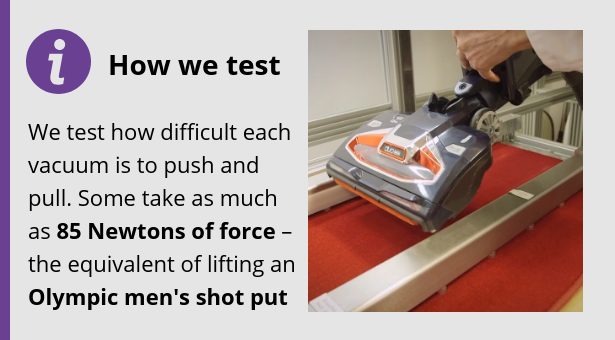 We test how difficult each vacuum is to push and pull. Some tale as much as 85 Newtons of force - the equivalent of lifting an Olympic men's shot put.