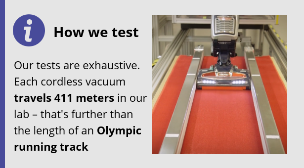 Our tests are exhaustive. Each cordless vacuum travels 411 metres in our lab - that's a further than the length of an Olympic running track.