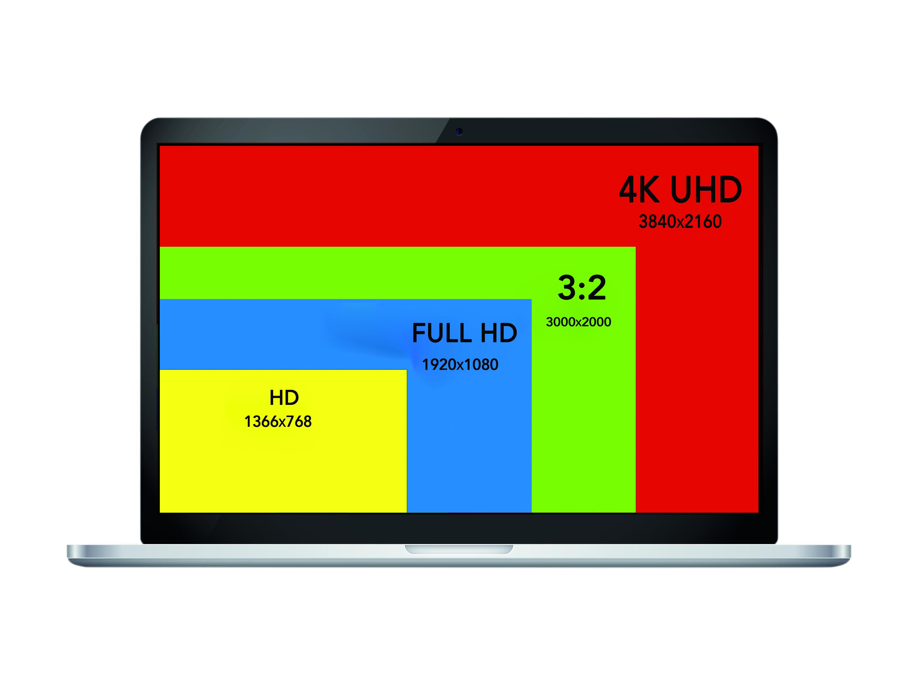 Laptop screen resolution comparison diagram