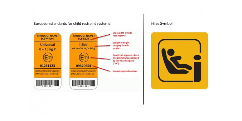 Car seat labels