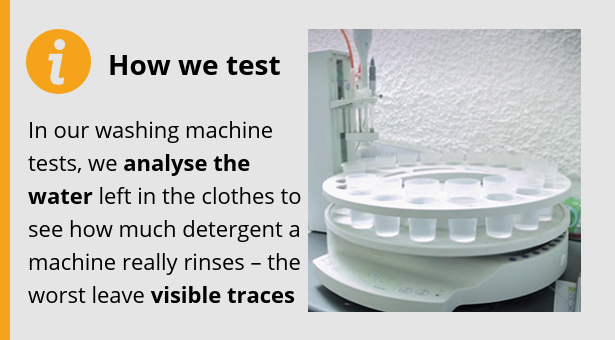 In our washing machine tests, we analyse the water left in the clothes to see how much detergent a machine really rinses - the worst leave visible traces.