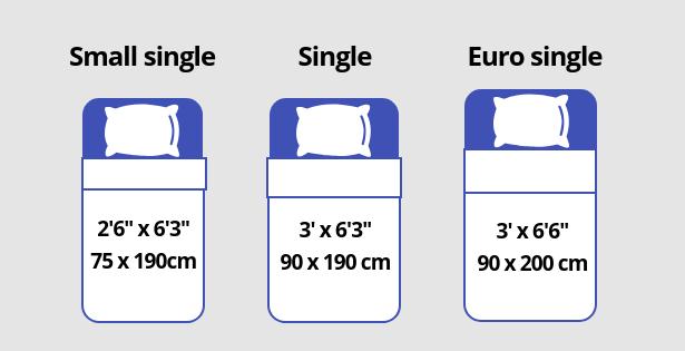 Single mattress sizes