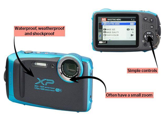 Waterproof camera features