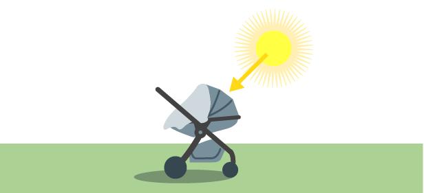 Pushchair sun cover