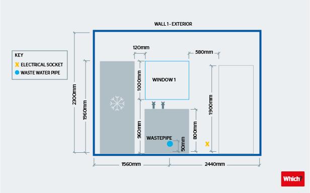 Planning your kitchen measurements graphic