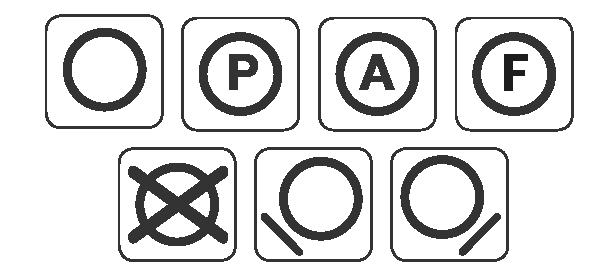 Dry cleaning symbols