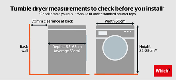 Tumble dryer measurements to check before you install
