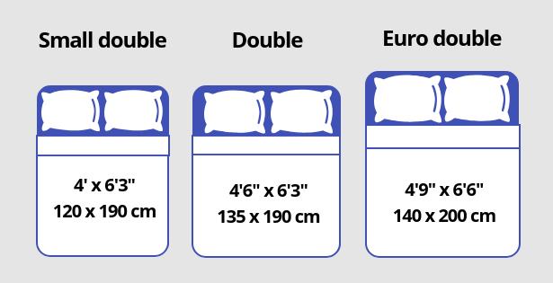 Double mattress sizes