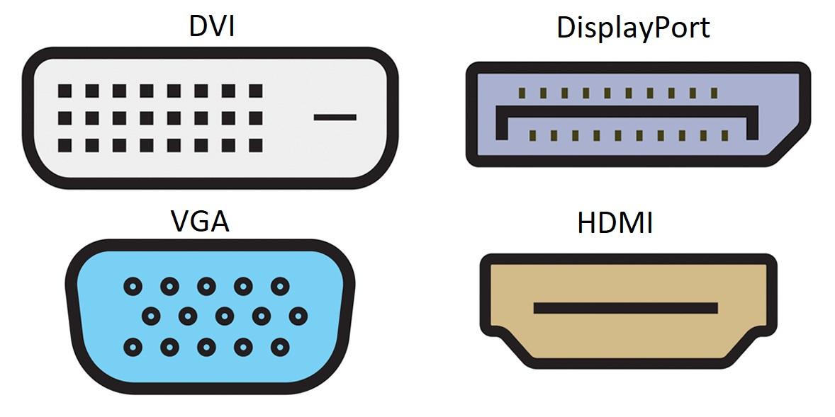 DVI, DisplayPort, VGA and HDMI diagram