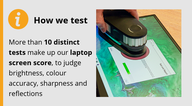 How we test laptop screens