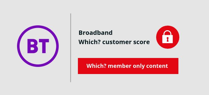 BT Broadband score