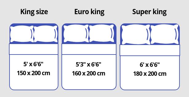 King mattress sizes