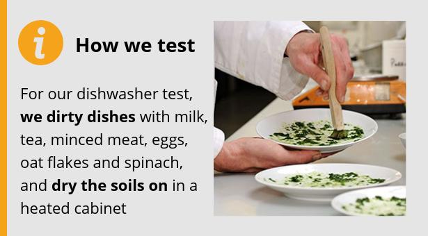 How we test dishwashers