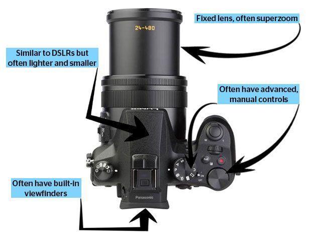 Bridge camera features