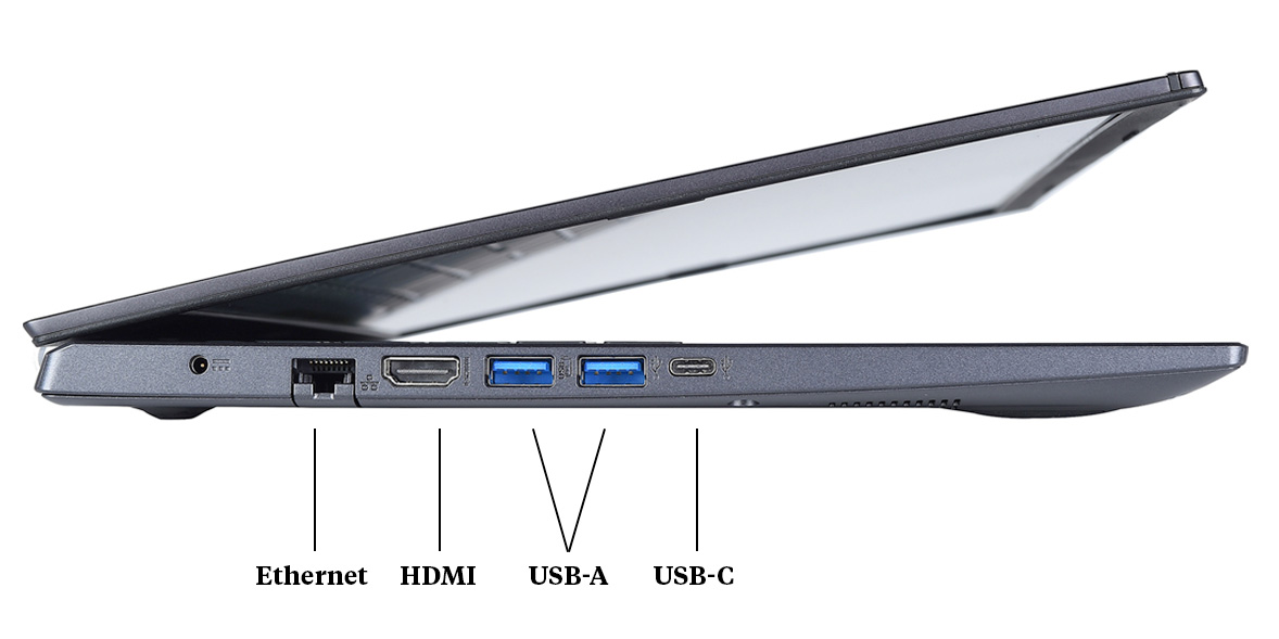 Diagram of ports on a laptop