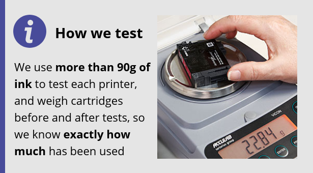 Image illustrating how much ink we use to test printers
